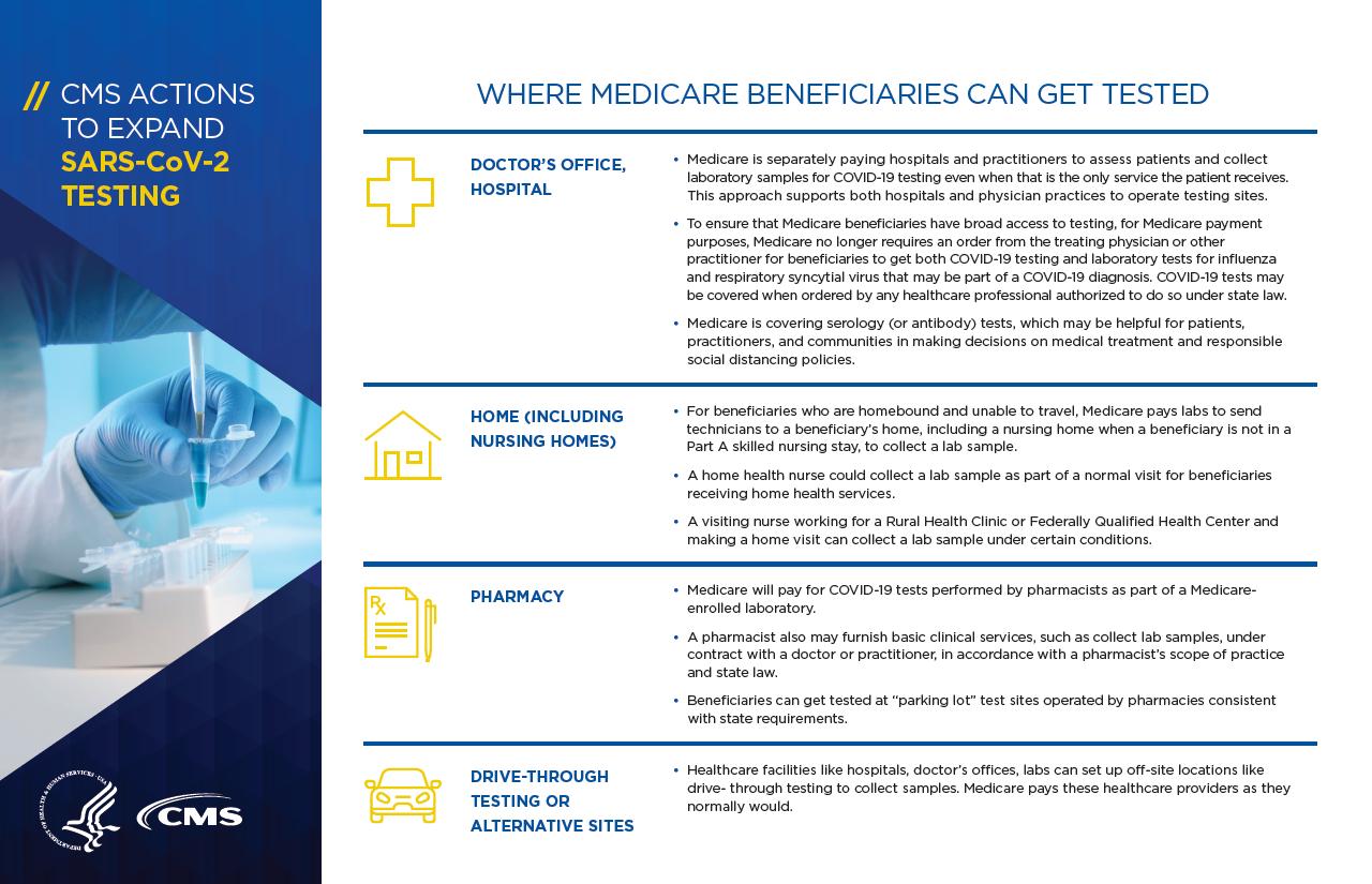 Voice Only Telehealth Reimbursement, PT Telehealth Reimbursement, and Many More Regulatory Changes from CMS